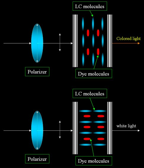 Smart Contact Lens With Embedded Microelectronics Promises Bright Future for Vision Correction
