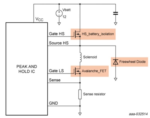 Nexperia Creates a New FET Category: the Application-Specific FET (ASFET)
