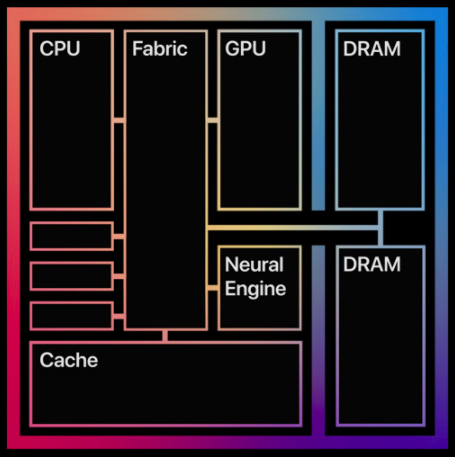 x86, Arm, and the Reach for Computing Supremacy