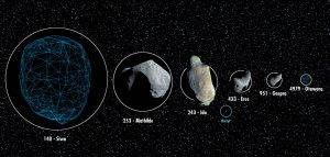 European Space Agency scales up asteroid detection facilities